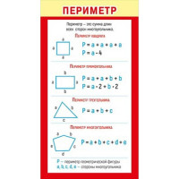 """Карточка-шпаргалка 080.706 """"Периметр и площадь"""""""