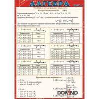 Карточка 3000300  Алгебра часть 4
