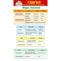"Карточка-шпаргалка 080.635 ""Глагол"" РАСПРОДАЖА"